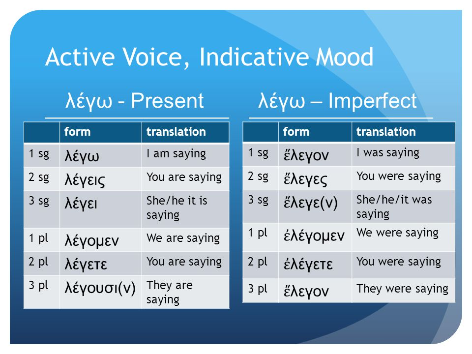 Active Voice, Indicative Mood λέγω - Present formtranslation 1 sg λέγω I am saying 2 sg λέγεις You are saying 3 sg λέγει She/he it is saying 1 pl λέγο