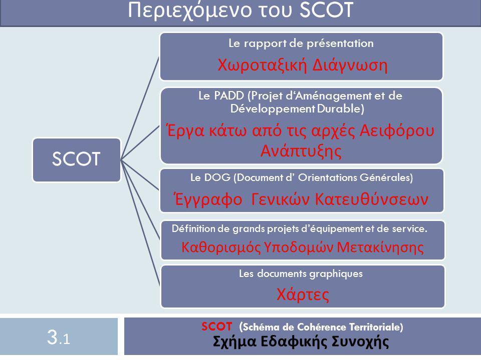 SCOT ( Schéma de Cohérence Territoriale) Σχήμα Εδαφικής Συνοχής Περιεχόμενο του SCOT SCOT Le rapport de présentation Χωροταξική Διάγνωση Le PADD (Proj