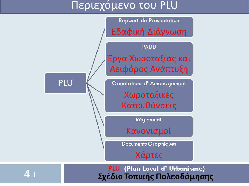 PLU (Plan Local d' Urbanisme) Σχέδιο Τοπικής Πολεοδόμησης Περιεχόμενο του PLU PLU Rapport de Présentation Εδαφική Διάγνωση PADD Έργα Χωροταξίας και Αε