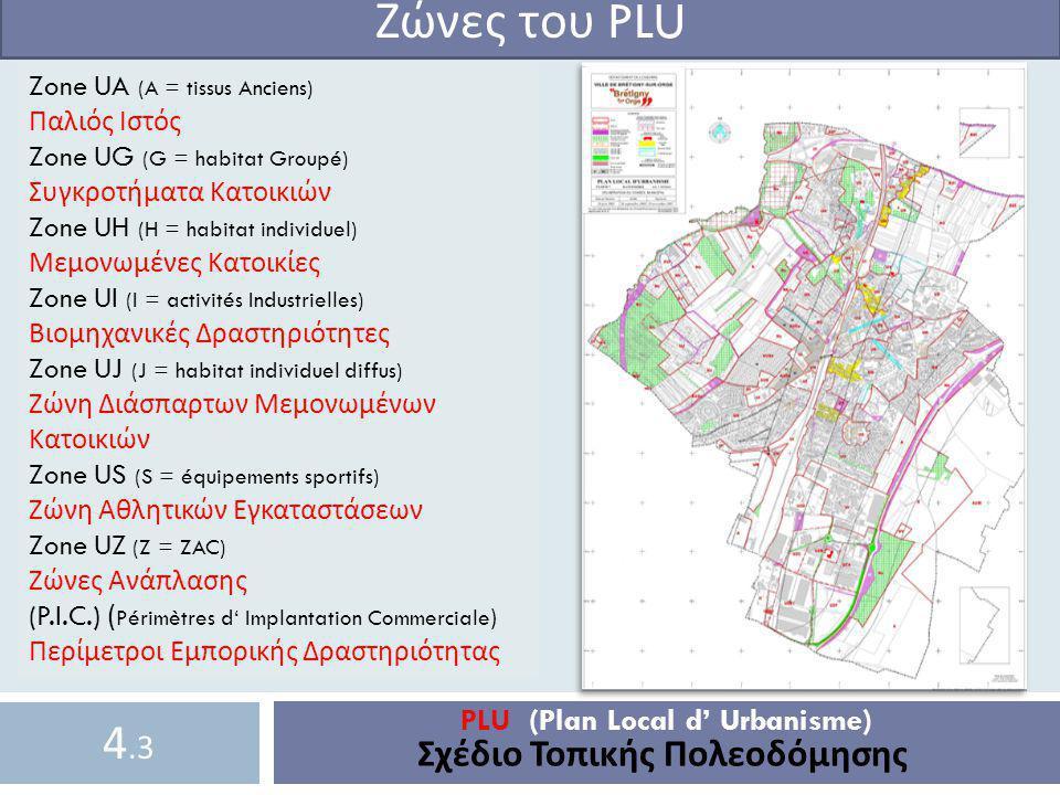 Zone UA (A = tissus Anciens) Παλιός Ιστός Zone UG (G = habitat Groupé) Συγκροτήματα Κατοικιών Zone UH (H = habitat individuel) Μεμονωμένες Κατοικίες Z