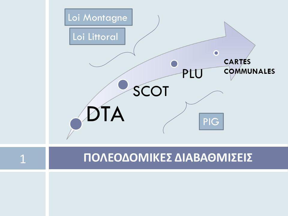 PLU (Plan Local d' Urbanisme) Σχέδιο Τοπικής Πολεοδόμησης Περιεχόμενο του PLU PLU Rapport de Présentation Εδαφική Διάγνωση PADD Έργα Χωροταξίας και Αειφόρος Ανά π τυξη Réglement Κανονισμοί Orientations d' Aménagement Χωροταξικές Κατευθύνσεις Documents Graphiques Χάρτες 4.1