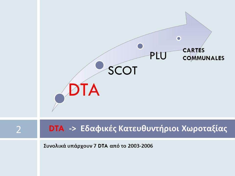 DTA (Directives Territoriales d' Aménagement) Εδαφικές Κατευθυντήριοι Χωροταξίας Περιεχόμενο του DTA DTA Orientations Fondamentales de l' Etat Θεμελιώδεις Κρατικές Κατευθύνσεις Localisation des Grandes Infrastructures Το π οθέτηση Μεγάλων Δικτύων Grands Equipements de Préservation des Espaces Naturels Προστασία Φυσικού Περιβάλλοντος Grands Equipements de Préservation des Sites Προστασία Αρχαιολογικών & άλλων Χώρων 2.1