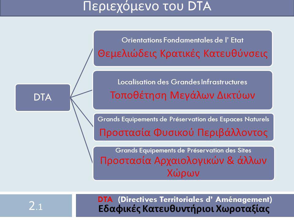DTA (Directives Territoriales d' Aménagement) Εδαφικές Κατευθυντήριοι Χωροταξίας Περιεχόμενο του DTA DTA Orientations Fondamentales de l' Etat Θεμελιώ