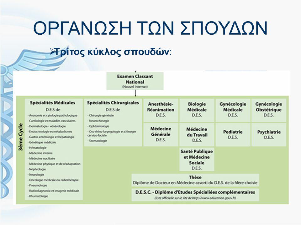 ΕΙΔΙΚΕΥΣΗ ΣΤΗΝ ΙΑΤΡΙΚΗ INTERNAT  Κύκλος σπουδών διάρκειας 3 – 5 ετών  Διδασκαλία  Πρακτικά καθήκοντα  Παρουσίαση διατριβής  Μόνο το Diplôme d'Etat de docteur en médecine και η πλήρης κατοχύρωση του Diplôme d'Etudes spécialisées παρέχουν το δικαίωμα άσκησης επαγγέλματος στη Γαλλία