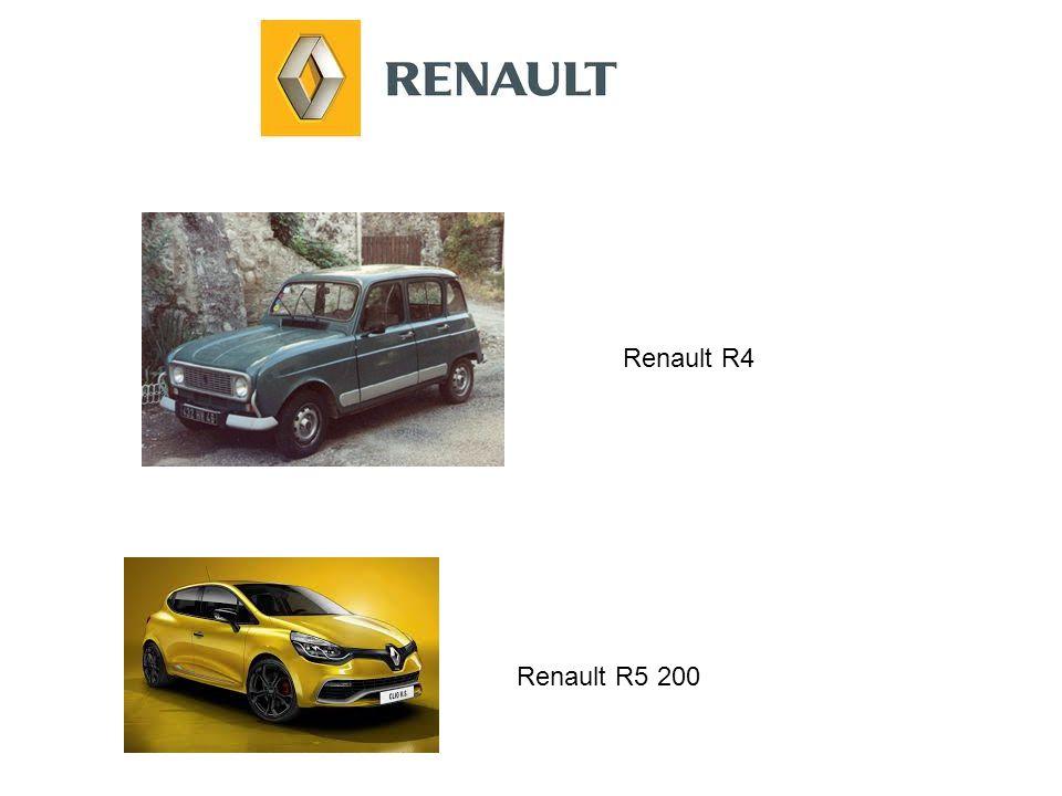 Renault R4 Renault R5 200
