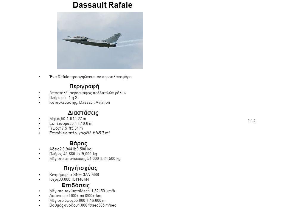 Dassault Rafale Ένα Rafale προσγηώνεται σε αεροπλανοφόρο Περιγραφή Αποστολή: αεροσκάφος πολλαπλών ρόλων Πλήρωμα: 1 ή 2 Κατασκευαστής: Dassault Aviation Διαστάσεις Μήκος50.1 ft15.27 m Εκπέτασμα35.4 ft10.8 m Ύψος17.5 ft5.34 m Επιφάνεια πτέρυγας492 ft²45.7 m² Βάρος Άδειο2 0,944 lb9,500 kg Πλήρες 41,880 lb19,000 kg Μέγιστο απογείωσης 54,000 lb24,500 kg Πηγή ισχύος Κινητήρες2 x SNECMA M88 Ισχύς33.000 lbf146 kN Επιδόσεις Μέγιστη ταχύτηταMach 1.82150 km/h Αυτονομία1100+ mi1800+ km Μέγιστο ύψος55.000 ft16.800 m Βαθμός ανόδου1.000 ft/sec305 m/sec 1 ή 2