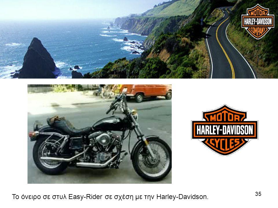 35 Το όνειρο σε στυλ Easy-Rider σε σχέση με την Harley-Davidson.