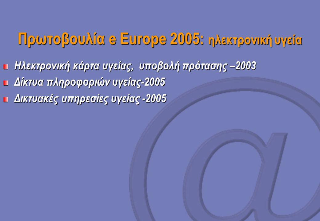 Πρωτοβουλία e Europe 2005: ηλεκτρονική υγεία Ηλεκτρονική κάρτα υγείας, υποβολή πρότασης –2003 Δίκτυα πληροφοριών υγείας-2005 Δικτυακές υπηρεσίες υγεία