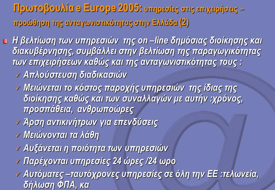 Πρωτοβουλία e Europe 2005: υπηρεσίες στις επιχειρήσεις – προώθηση της ανταγωνιστικότητας στην Ελλάδα (2) Η βελτίωση των υπηρεσιών της οn –line δημόσιας διοίκησης και διακυβέρνησης, συμβάλλει στην βελτίωση της παραγωγικότητας των επιχειρήσεων καθώς και της ανταγωνιστικότητας τους : Απλούστευση διαδικασιών Απλούστευση διαδικασιών Μειώνεται το κόστος παροχής υπηρεσιών της ίδιας της διοίκησης καθώς και των συναλλαγών με αυτήν :χρόνος, προσπάθεια, ανθρωποώρες Μειώνεται το κόστος παροχής υπηρεσιών της ίδιας της διοίκησης καθώς και των συναλλαγών με αυτήν :χρόνος, προσπάθεια, ανθρωποώρες Άρση αντικινήτρων για επενδύσεις Άρση αντικινήτρων για επενδύσεις Μειώνονται τα λάθη Μειώνονται τα λάθη Αυξάνεται η ποιότητα των υπηρεσιών Αυξάνεται η ποιότητα των υπηρεσιών Παρέχονται υπηρεσίες 24 ώρες /24 ωρο Παρέχονται υπηρεσίες 24 ώρες /24 ωρο Αυτόματες –ταυτόχρονες υπηρεσίες σε όλη την ΕΕ :τελωνεία, δήλωση ΦΠΑ, κα Αυτόματες –ταυτόχρονες υπηρεσίες σε όλη την ΕΕ :τελωνεία, δήλωση ΦΠΑ, κα