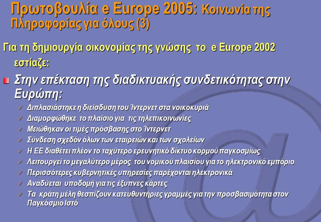 Πρωτοβουλία e Europe 2005: Κοινωνία της Πληροφορίας για όλους (3) Για τη δημιουργία οικονομίας της γνώσης το e Europe 2002 εστίαζε: Στην επέκταση της διαδικτυακής συνδετικότητας στην Ευρώπη: Διπλασιάστηκε η διείσδυση του Ίντερνετ στα νοικοκυριά Διπλασιάστηκε η διείσδυση του Ίντερνετ στα νοικοκυριά Διαμορφώθηκε το πλαίσιο για τις τηλεπικοινωνίες Διαμορφώθηκε το πλαίσιο για τις τηλεπικοινωνίες Μειώθηκαν οι τιμές πρόσβασης στο Ίντερνετ Μειώθηκαν οι τιμές πρόσβασης στο Ίντερνετ Σύνδεση σχεδόν όλων των εταιρειών και των σχολείων Σύνδεση σχεδόν όλων των εταιρειών και των σχολείων Η ΕΕ διαθέτει πλέον το ταχύτερο ερευνητικό δίκτυο κορμού παγκοσμίως Η ΕΕ διαθέτει πλέον το ταχύτερο ερευνητικό δίκτυο κορμού παγκοσμίως Λειτουργεί το μεγαλύτερο μέρος του νομικού πλαισίου για το ηλεκτρονικό εμπόριο Λειτουργεί το μεγαλύτερο μέρος του νομικού πλαισίου για το ηλεκτρονικό εμπόριο Περισσότερες κυβερνητικές υπηρεσίες παρέχονται ηλεκτρονικά Περισσότερες κυβερνητικές υπηρεσίες παρέχονται ηλεκτρονικά Αναδύεται υποδομή για τις έξυπνες κάρτες Αναδύεται υποδομή για τις έξυπνες κάρτες Τα κράτη μέλη θεσπίζουν κατευθυντήριες γραμμές για την προσβασιμότητα στον Παγκόσμιο Ιστό Τα κράτη μέλη θεσπίζουν κατευθυντήριες γραμμές για την προσβασιμότητα στον Παγκόσμιο Ιστό