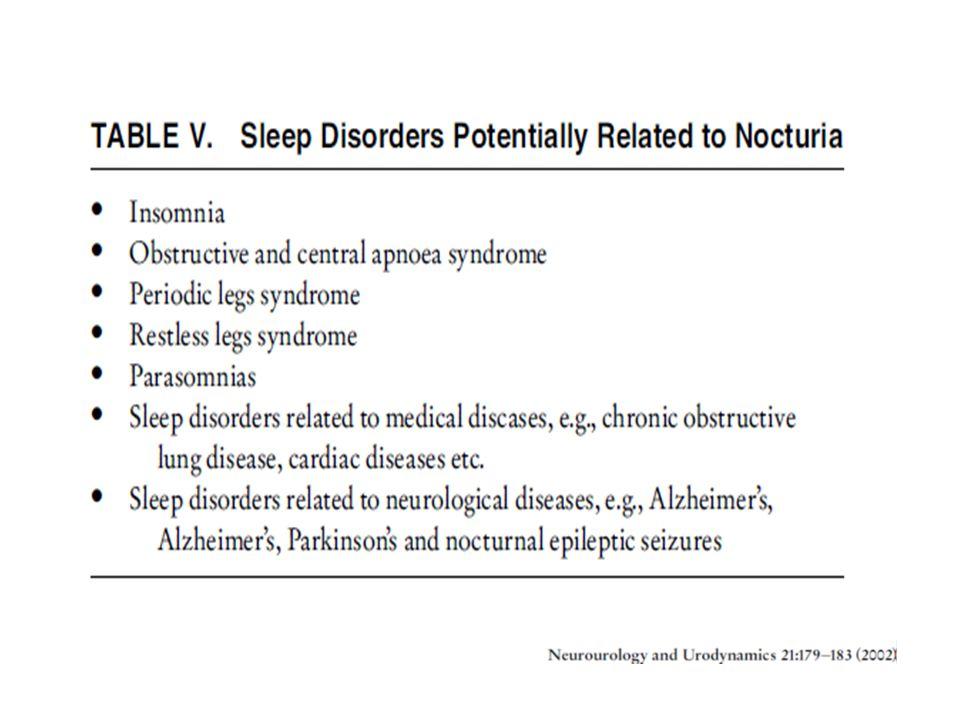 Διαταραχή αναπνοής στον ύπνο Ροχαλητό 19-37% ατόμων >50% ανδρών μέσης ηλικίας Σύνδρομο αυξημένων αντιστάσεων (ΣΑΑ) 10-15% Σύνδρομο Απνοιών-υποπνοιών (ΣΑΥΥ) 9% ανδρών-4% γυναικών Συμπτώματα : υπνηλία, κόπωση, μη αναζωογονητικός ύπνος Συνδέεται με : μεταβολικό σύνδρομο, παχυσαρκία Υψηλού κινδύνου καρδιαγγειακά νοσήματα- αυξημένη θνησιμότητα Εργατικά τροχαία ατυχήματα
