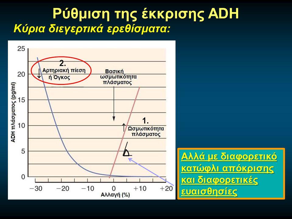 Ρύθμιση της έκκρισης ADH Κύρια διεγερτικά ερεθίσματα: Αλλά με διαφορετικό κατώφλι απόκρισης και διαφορετικές ευαισθησίες 1.