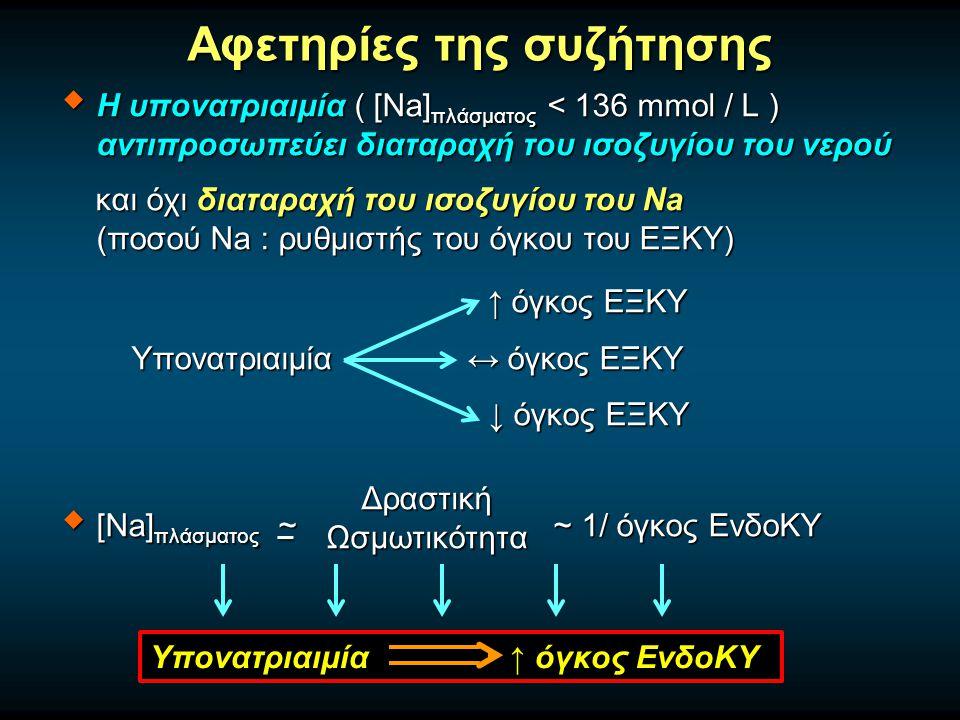 Αφετηρίες της συζήτησης  Η υπονατριαιμία ( [Na] πλάσματος < 136 mmol / L ) αντιπροσωπεύει διαταραχή του ισοζυγίου του νερού και όχι διαταραχή του ισοζυγίου του Na (ποσού Na : ρυθμιστής του όγκου του ΕΞΚΥ) και όχι διαταραχή του ισοζυγίου του Na (ποσού Na : ρυθμιστής του όγκου του ΕΞΚΥ) ↑ όγκος ΕΞΚΥ ↑ όγκος ΕΞΚΥ Υπονατριαιμία ↔ όγκος ΕΞΚΥ Υπονατριαιμία ↔ όγκος ΕΞΚΥ ↓ όγκος ΕΞΚΥ ↓ όγκος ΕΞΚΥ  [Na] πλάσματος ~ ~ 1/ όγκος ΕνδοΚΥ Δραστική Ωσμωτικότητα _ Υπονατριαιμία ↑ όγκος ΕνδοΚΥ