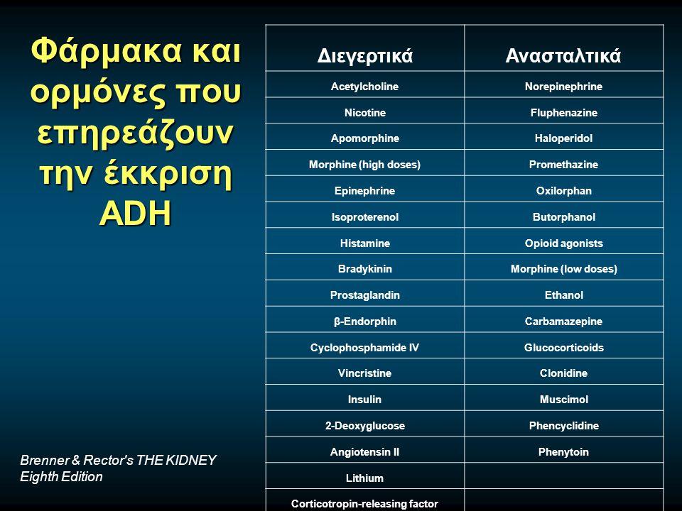 Φάρμακα και ορμόνες που επηρεάζουν την έκκριση ADH ΔιεγερτικάΑνασταλτικά AcetylcholineNorepinephrine NicotineFluphenazine ApomorphineHaloperidol Morphine (high doses)Promethazine EpinephrineOxilorphan IsoproterenolButorphanol HistamineOpioid agonists BradykininMorphine (low doses) ProstaglandinEthanol β-EndorphinCarbamazepine Cyclophosphamide IVGlucocorticoids VincristineClonidine InsulinMuscimol 2-DeoxyglucosePhencyclidine Angiotensin IIPhenytoin Lithium Corticotropin-releasing factor Naloxone Cholecystokinin Brenner & Rector s THE KIDNEY Eighth Edition