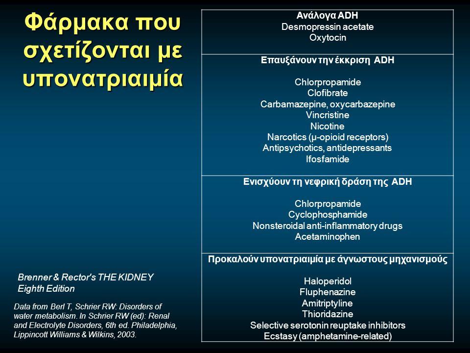 Φάρμακα που σχετίζονται με υπονατριαιμία Ανάλογα ADH Desmopressin acetate Oxytocin Επαυξάνουν την έκκριση ADH Chlorpropamide Clofibrate Carbamazepine, oxycarbazepine Vincristine Nicotine Narcotics (μ-opioid receptors) Antipsychotics, antidepressants Ifosfamide Ενισχύουν τη νεφρική δράση της ADH Chlorpropamide Cyclophosphamide Nonsteroidal anti-inflammatory drugs Acetaminophen Προκαλούν υπονατριαιμία με άγνωστους μηχανισμούς Haloperidol Fluphenazine Amitriptyline Thioridazine Selective serotonin reuptake inhibitors Ecstasy (amphetamine-related) Data from Berl T, Schrier RW: Disorders of water metabolism.
