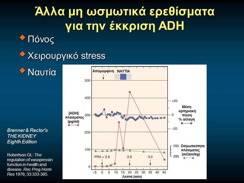 Άλλα μη ωσμωτικά ερεθίσματα για την έκκριση ADH  Πόνος  Χειρουργικό stress  Ναυτία Robertson GL: The regulation of vasopressin function in health and disease.