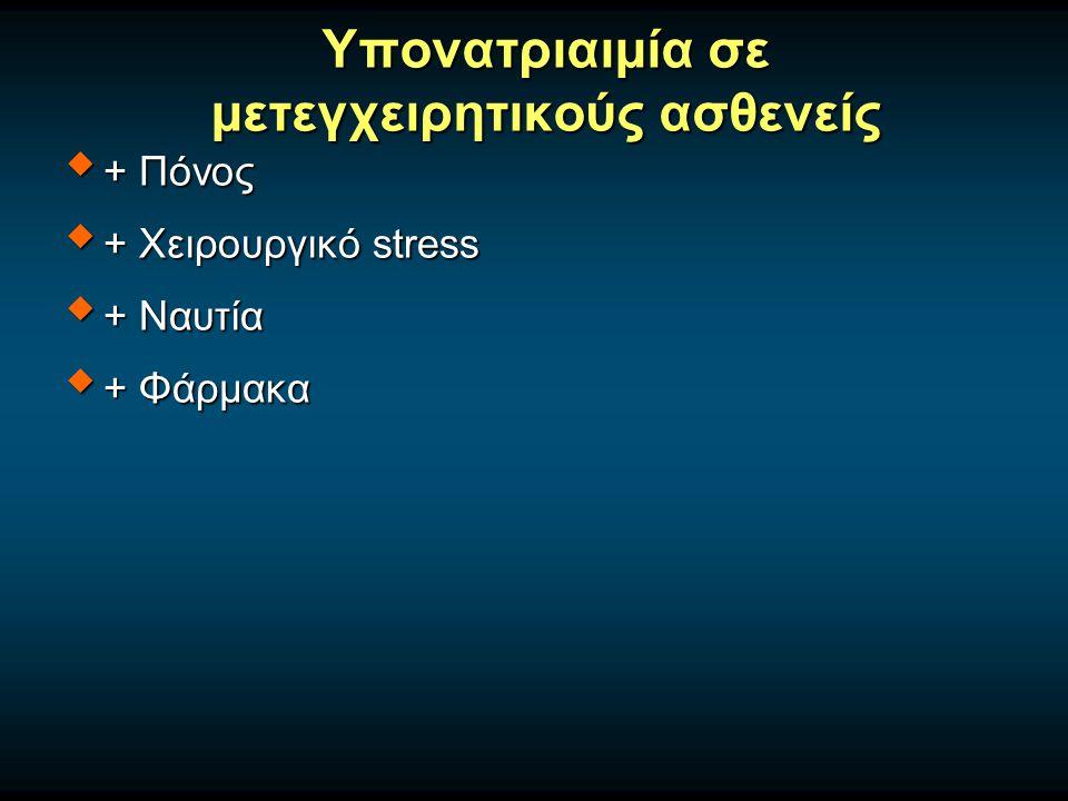 Υπονατριαιμία σε μετεγχειρητικούς ασθενείς  + Πόνος  + Χειρουργικό stress  + Ναυτία  + Φάρμακα