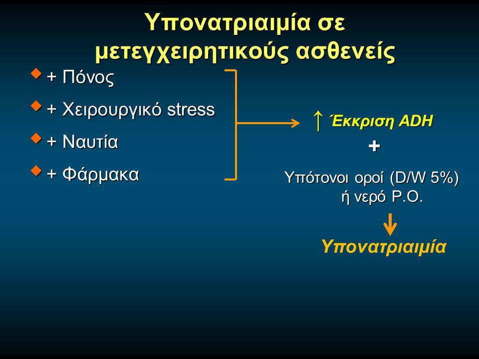 Υπονατριαιμία σε μετεγχειρητικούς ασθενείς  + Πόνος  + Χειρουργικό stress  + Ναυτία  + Φάρμακα ↑ Έκκριση ADH + Υπότονοι οροί (D/W 5%) ή νερό Ρ.Ο.