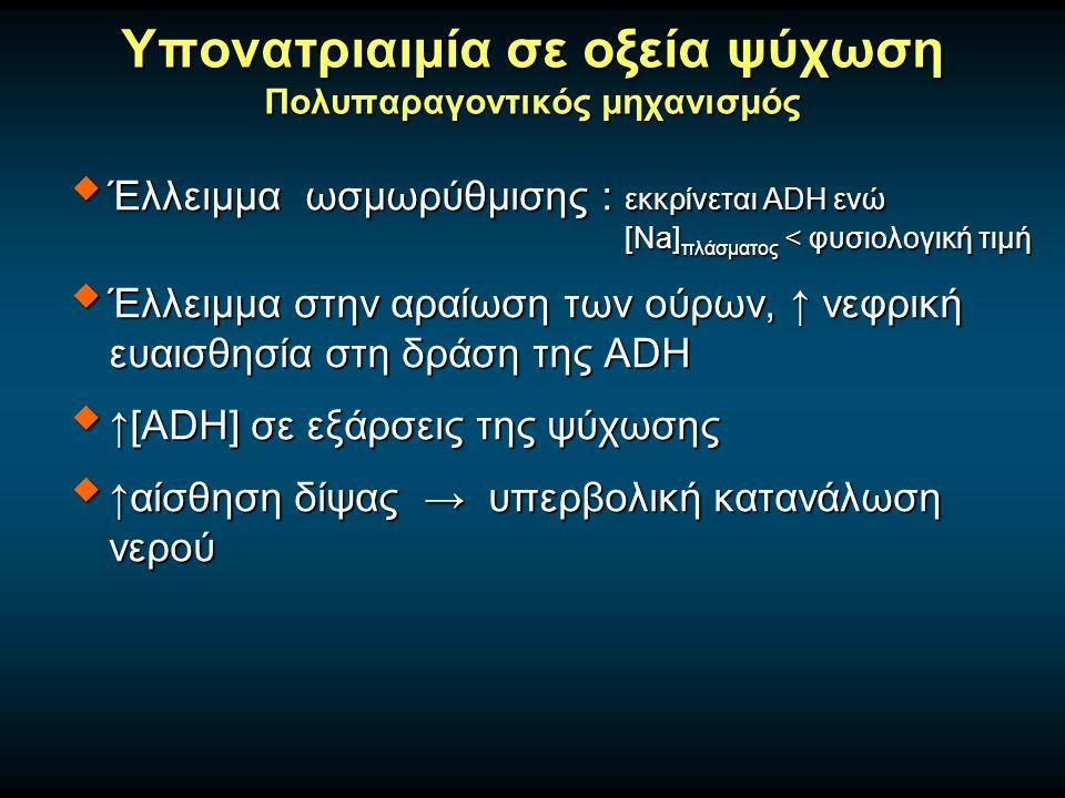 Υπονατριαιμία σε οξεία ψύχωση Πολυπαραγοντικός μηχανισμός  Έλλειμμα ωσμωρύθμισης : εκκρίνεται ADH ενώ [Na] πλάσματος < φυσιολογική τιμή  Έλλειμμα στην αραίωση των ούρων, ↑ νεφρική ευαισθησία στη δράση της ADH  ↑[ADH] σε εξάρσεις της ψύχωσης  ↑αίσθηση δίψας → υπερβολική κατανάλωση νερού