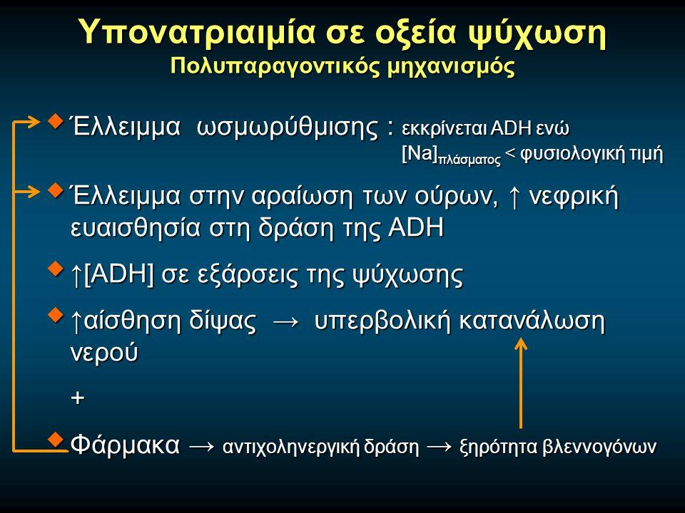 Υπονατριαιμία σε οξεία ψύχωση Πολυπαραγοντικός μηχανισμός  Έλλειμμα ωσμωρύθμισης : εκκρίνεται ADH ενώ [Na] πλάσματος < φυσιολογική τιμή  Έλλειμμα στην αραίωση των ούρων, ↑ νεφρική ευαισθησία στη δράση της ADH  ↑[ADH] σε εξάρσεις της ψύχωσης  ↑αίσθηση δίψας → υπερβολική κατανάλωση νερού +  Φάρμακα → αντιχοληνεργική δράση → ξηρότητα βλεννογόνων