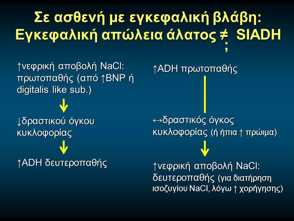 Σε ασθενή με εγκεφαλική βλάβη: Εγκεφαλική απώλεια άλατος ≠ SIADH ↑νεφρική αποβολή NaCl: πρωτοπαθής (από ↑BNP ή digitalis like sub.) ↓δραστικού όγκου κυκλοφορίας ↑ADH δευτεροπαθής ↑ADH πρωτοπαθής ↔δραστικός όγκος κυκλοφορίας (ή ήπια ↑ πρώιμα) ↑νεφρική αποβολή NaCl: δευτεροπαθής (για διατήρηση ισοζυγίου NaCl, λόγω ↑ χορήγησης) ;
