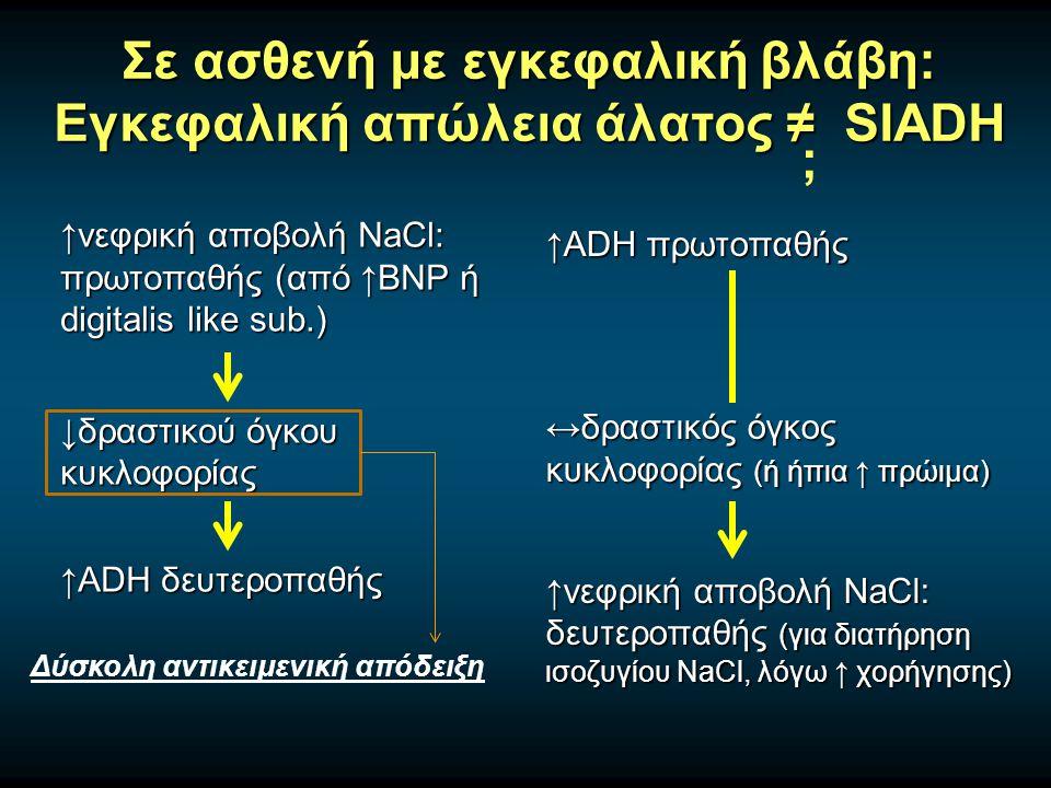 Σε ασθενή με εγκεφαλική βλάβη: Εγκεφαλική απώλεια άλατος ≠ SIADH ↑νεφρική αποβολή NaCl: πρωτοπαθής (από ↑BNP ή digitalis like sub.) ↓δραστικού όγκου κυκλοφορίας ↑ADH δευτεροπαθής ↑ADH πρωτοπαθής ↔δραστικός όγκος κυκλοφορίας (ή ήπια ↑ πρώιμα) ↑νεφρική αποβολή NaCl: δευτεροπαθής (για διατήρηση ισοζυγίου NaCl, λόγω ↑ χορήγησης) ; Δύσκολη αντικειμενική απόδειξη