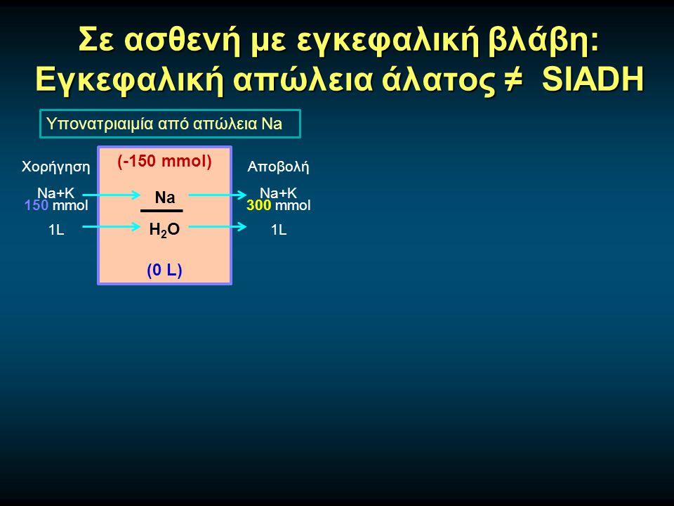 Σε ασθενή με εγκεφαλική βλάβη: Εγκεφαλική απώλεια άλατος ≠ SIADH Υπονατριαιμία από απώλεια Na (-150 mmol) Na H 2 O (0 L) Χορήγηση Na+K 150 mmol 1L Αποβολή Na+K 300 mmol 1L