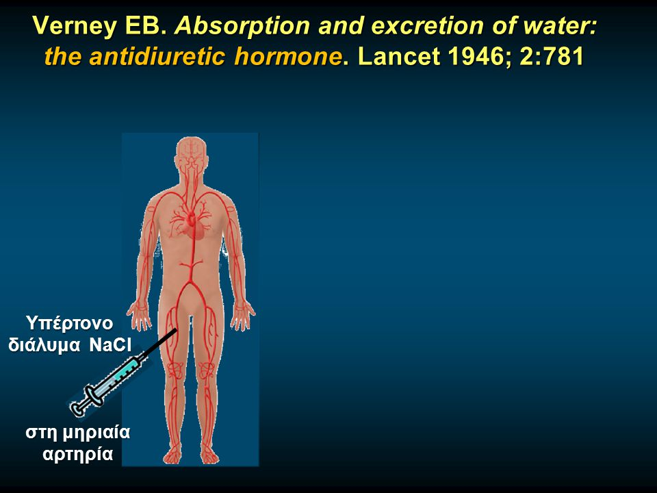 Verney EB. Absorption and excretion of water: the antidiuretic hormone. Lancet 1946; 2:781 στη μηριαία αρτηρία Υπέρτονο διάλυμα NaCl