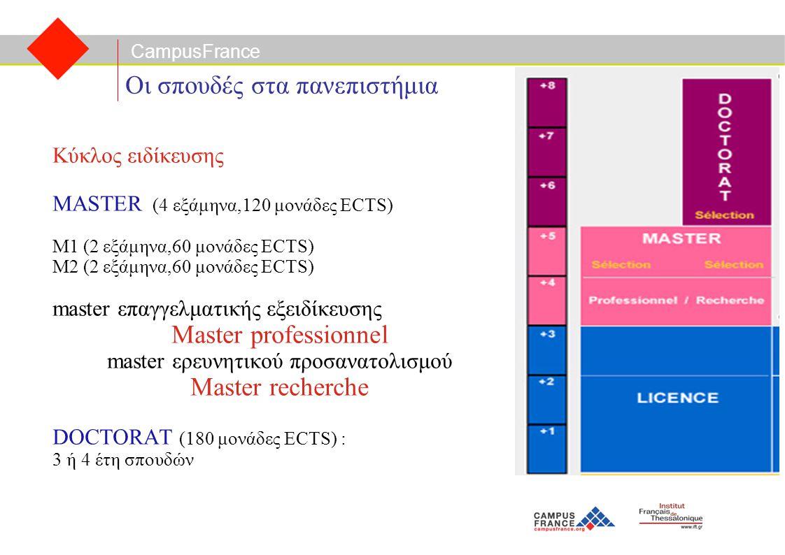 CampusFrance Οι σπουδές στα πανεπιστήμια Κύκλος ειδίκευσης MASTER (4 εξάμηνα,120 μονάδες ECTS) M1 (2 εξάμηνα,60 μονάδες ECTS) M2 (2 εξάμηνα,60 μονάδες ECTS) master επαγγελματικής εξειδίκευσης Master professionnel master ερευνητικού προσανατολισμού Master recherche DOCTORAT (180 μονάδες ECTS) : 3 ή 4 έτη σπουδών