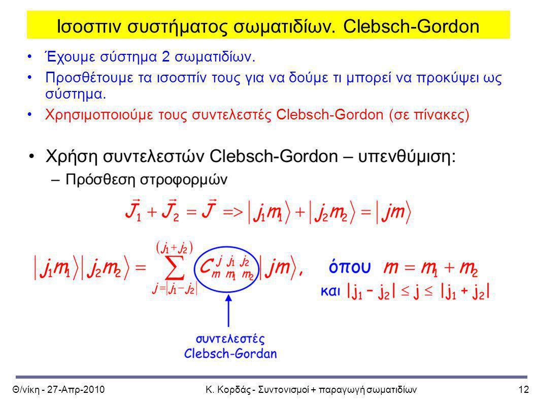Θ/νίκη - 27-Απρ-2010Κ. Κορδάς - Συντονισμοί + παραγωγή σωματιδίων12 Ισοσπιν συστήματος σωματιδίων. Clebsch-Gordon Έχουμε σύστημα 2 σωματιδίων. Προσθέτ