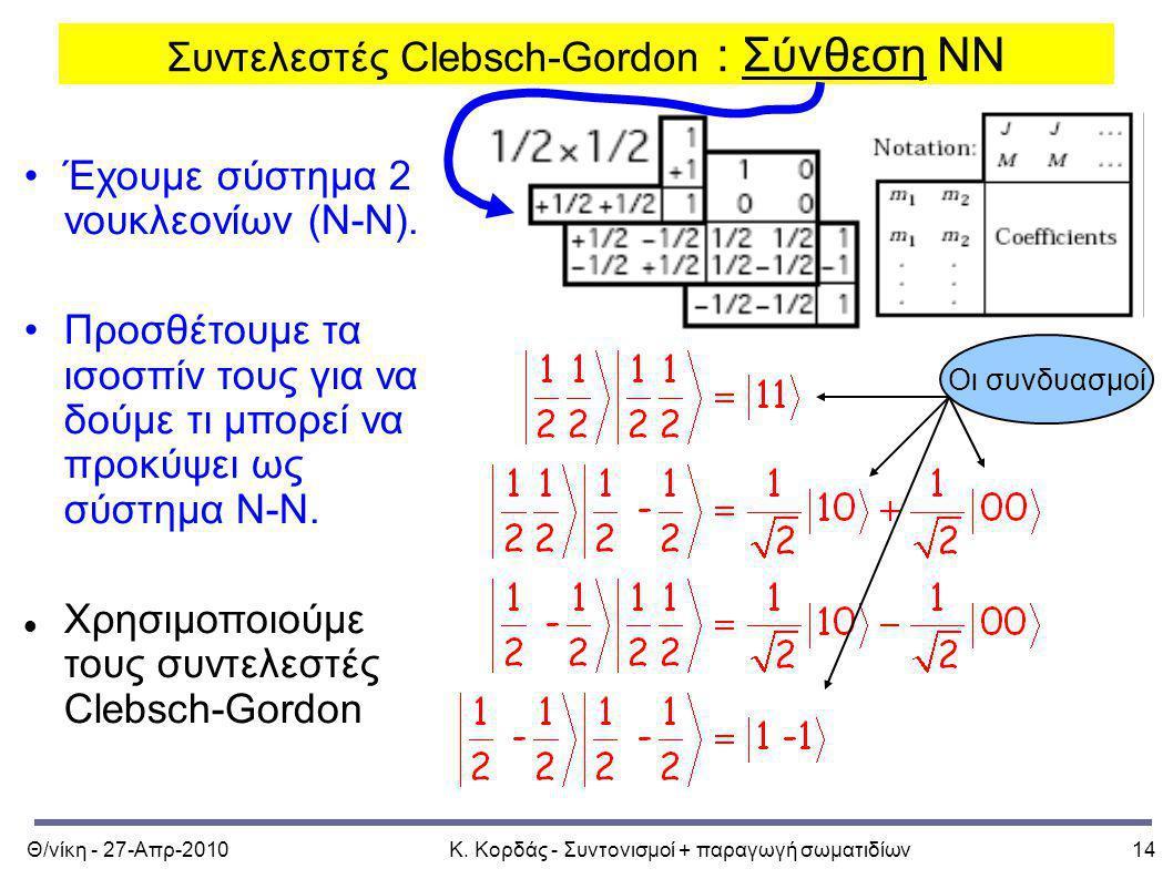 Θ/νίκη - 27-Απρ-2010Κ. Κορδάς - Συντονισμοί + παραγωγή σωματιδίων14 Συντελεστές Clebsch-Gordon : Σύνθεση ΝΝ Έχουμε σύστημα 2 νουκλεονίων (Ν-Ν). Προσθέ