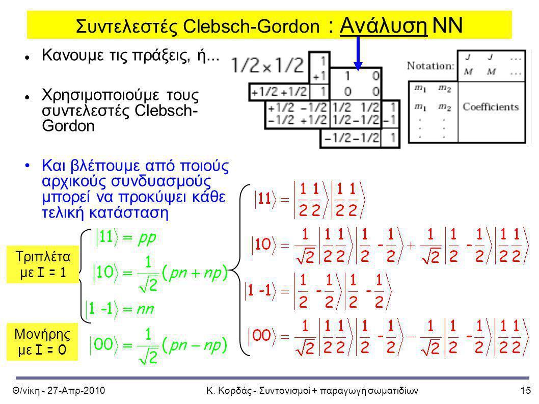 Θ/νίκη - 27-Απρ-2010Κ. Κορδάς - Συντονισμοί + παραγωγή σωματιδίων15 Συντελεστές Clebsch-Gordon : Ανάλυση ΝΝ Κανουμε τις πράξεις, ή... Χρησιμοποιούμε τ