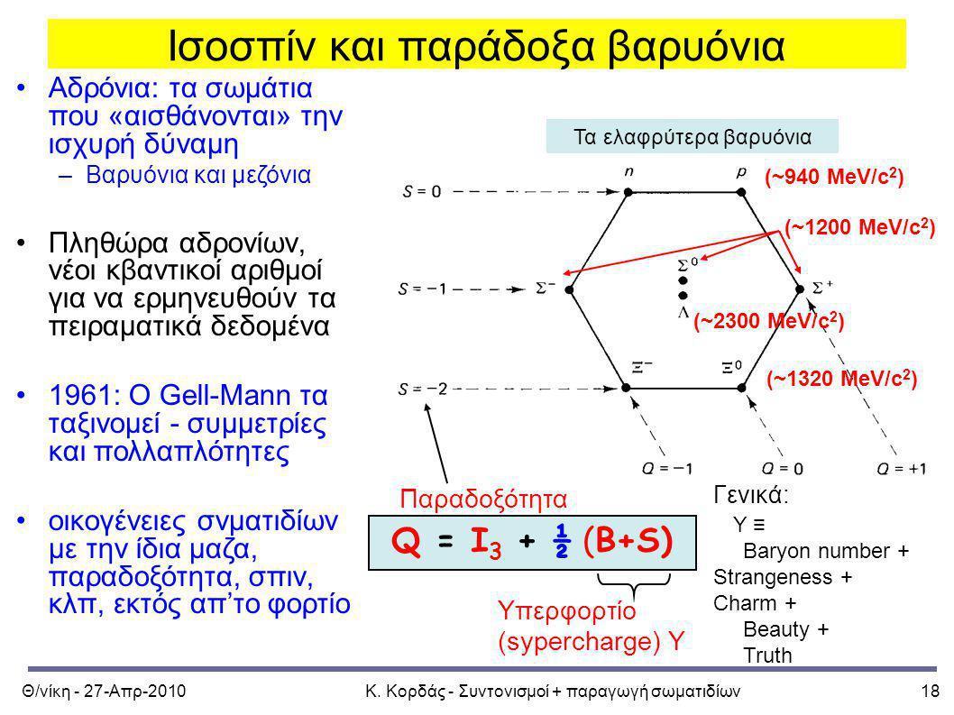 Θ/νίκη - 27-Απρ-2010Κ. Κορδάς - Συντονισμοί + παραγωγή σωματιδίων18 Ισοσπίν και παράδοξα βαρυόνια Τα ελαφρύτερα βαρυόνια (~1320 MeV/c 2 ) (~1200 MeV/c