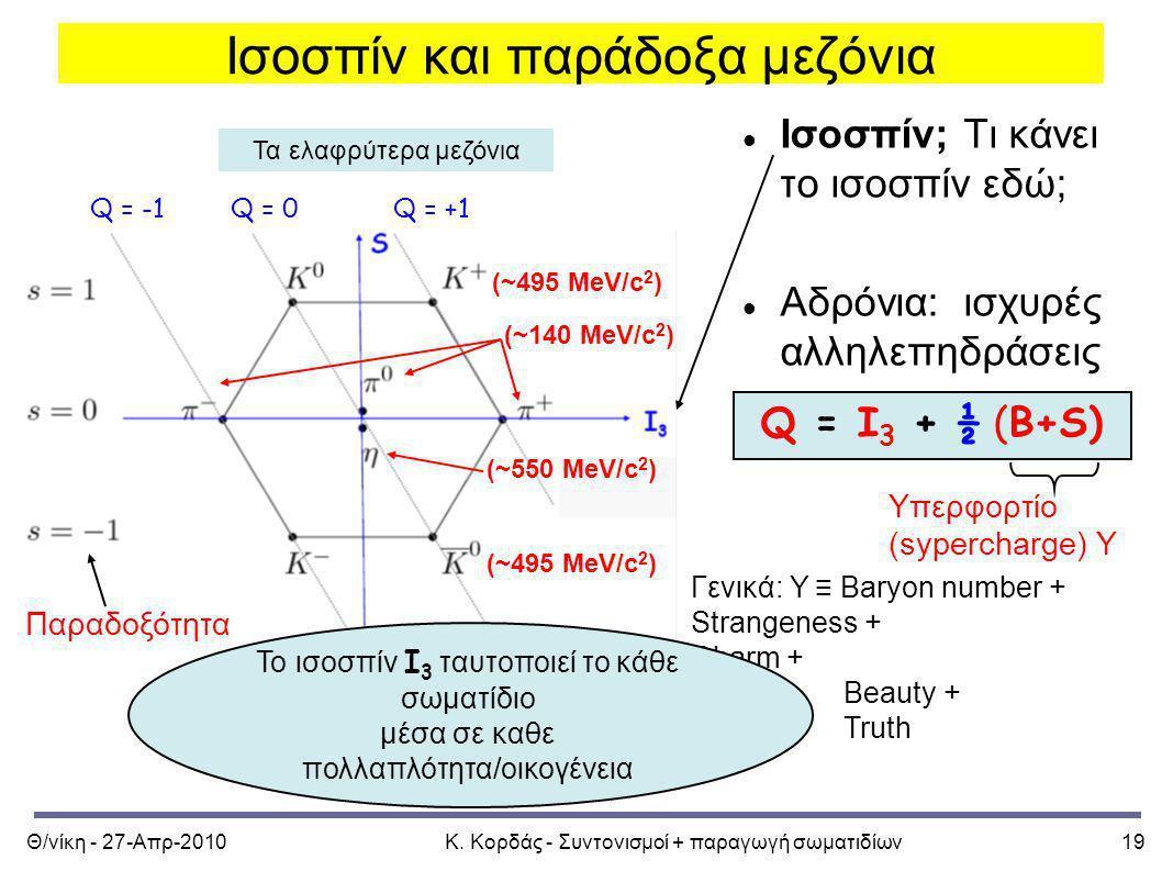 Θ/νίκη - 27-Απρ-2010Κ. Κορδάς - Συντονισμοί + παραγωγή σωματιδίων19 Ισοσπίν και παράδοξα μεζόνια Γενικά: Υ ≡ Baryon number + Strangeness + Charm + Bea
