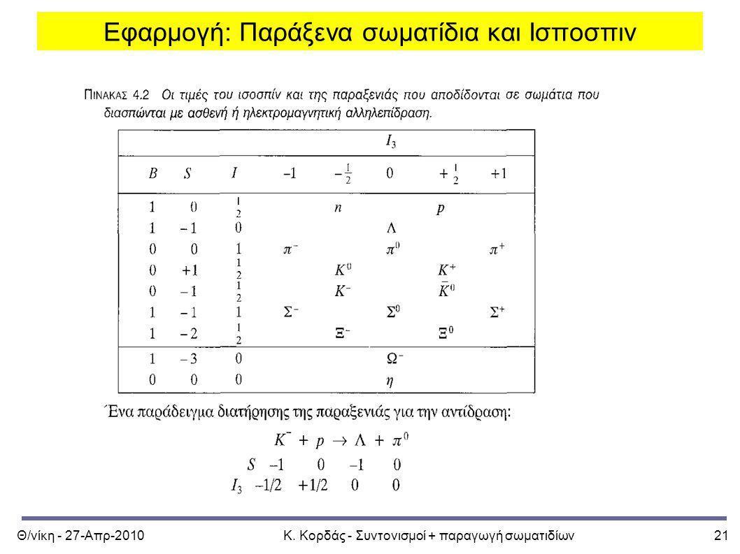 Θ/νίκη - 27-Απρ-2010Κ. Κορδάς - Συντονισμοί + παραγωγή σωματιδίων21 Εφαρμογή: Παράξενα σωματίδια και Ισποσπιν