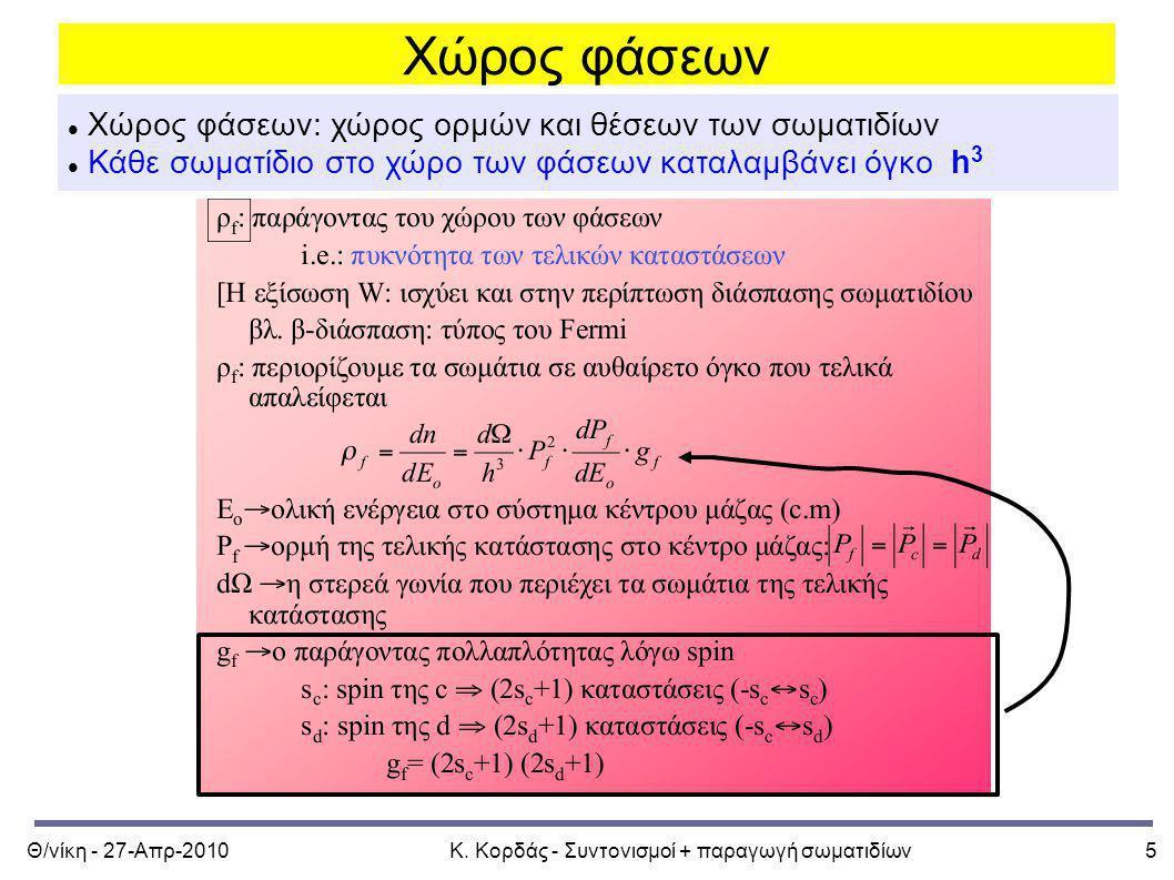 Θ/νίκη - 27-Απρ-2010Κ. Κορδάς - Συντονισμοί + παραγωγή σωματιδίων5 Χώρος φάσεων Χώρος φάσεων: χώρος ορμών και θέσεων των σωματιδίων Κάθε σωματίδιο στο