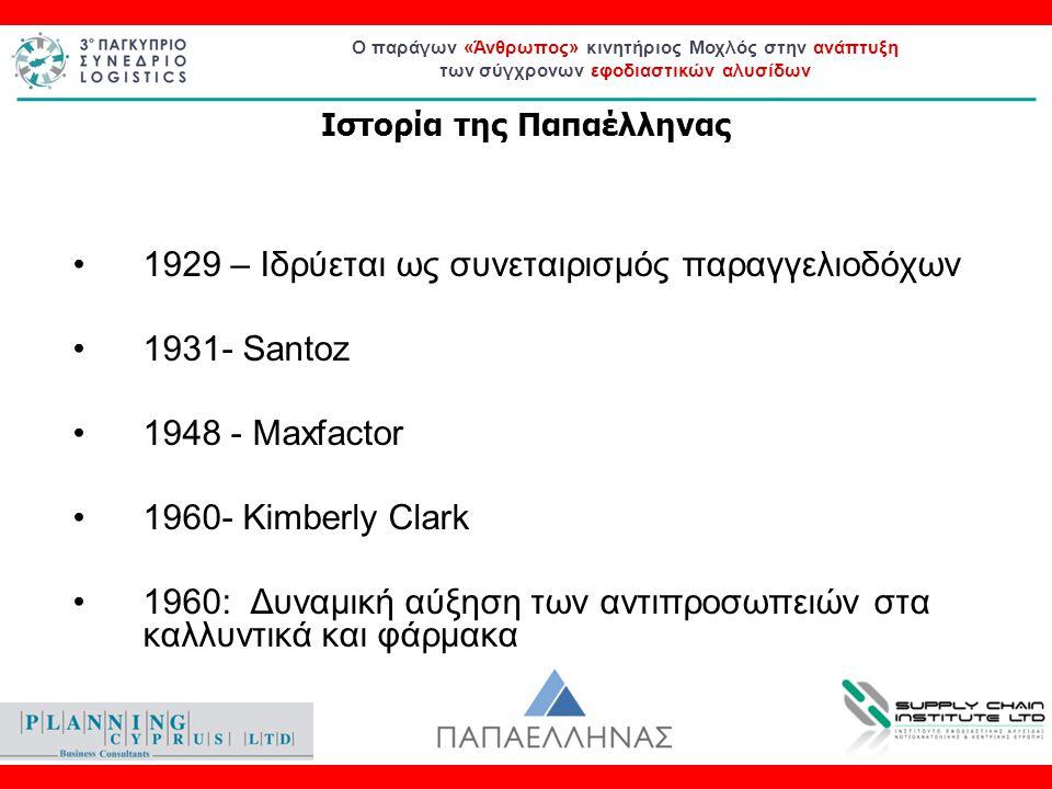 Ο παράγων «Άνθρωπος» κινητήριος Μοχλός στην ανάπτυξη των σύγχρονων εφοδιαστικών αλυσίδων 1929 – Ιδρύεται ως συνεταιρισμός παραγγελιοδόχων 1931- Santoz