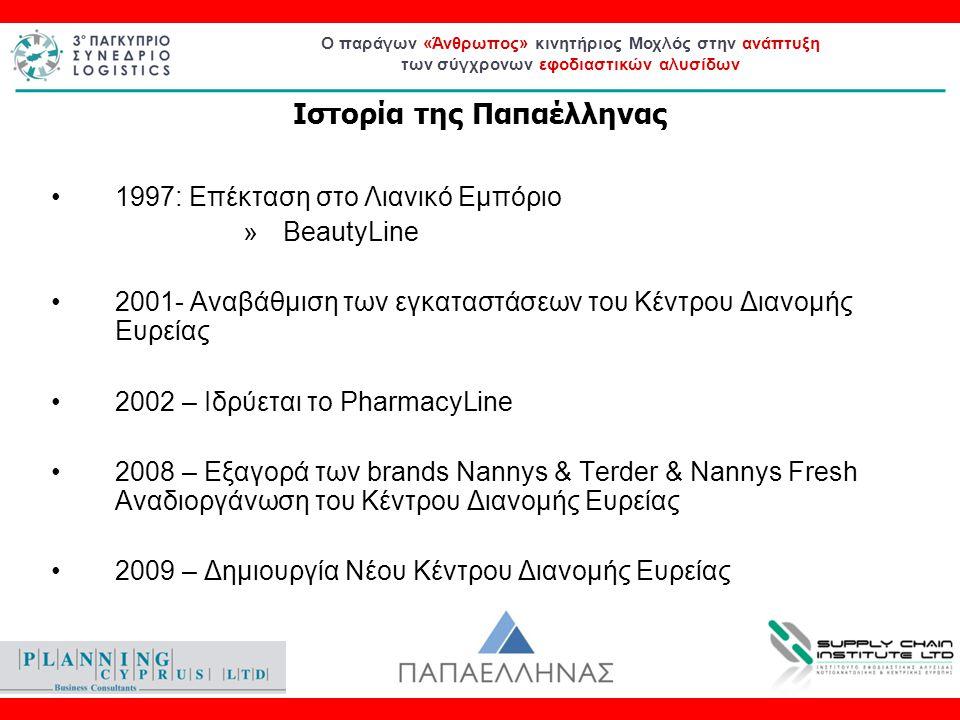 Ο παράγων «Άνθρωπος» κινητήριος Μοχλός στην ανάπτυξη των σύγχρονων εφοδιαστικών αλυσίδων ΑλφαΜέγα –Επιτυχημένη αλυσίδα υπεραγορών στην Κύπρο (1 η στη Λευκωσία Καπακιώτης & Παπαέλληνας (Marathon Distributors) –Διανομή των προϊόντων της GSK Pharma Δημητριάδης & Παπαέλληνας –Προώθηση των προϊόντων της Novartis Συγγενικές Εταιρείες / Κοινοπραξίες