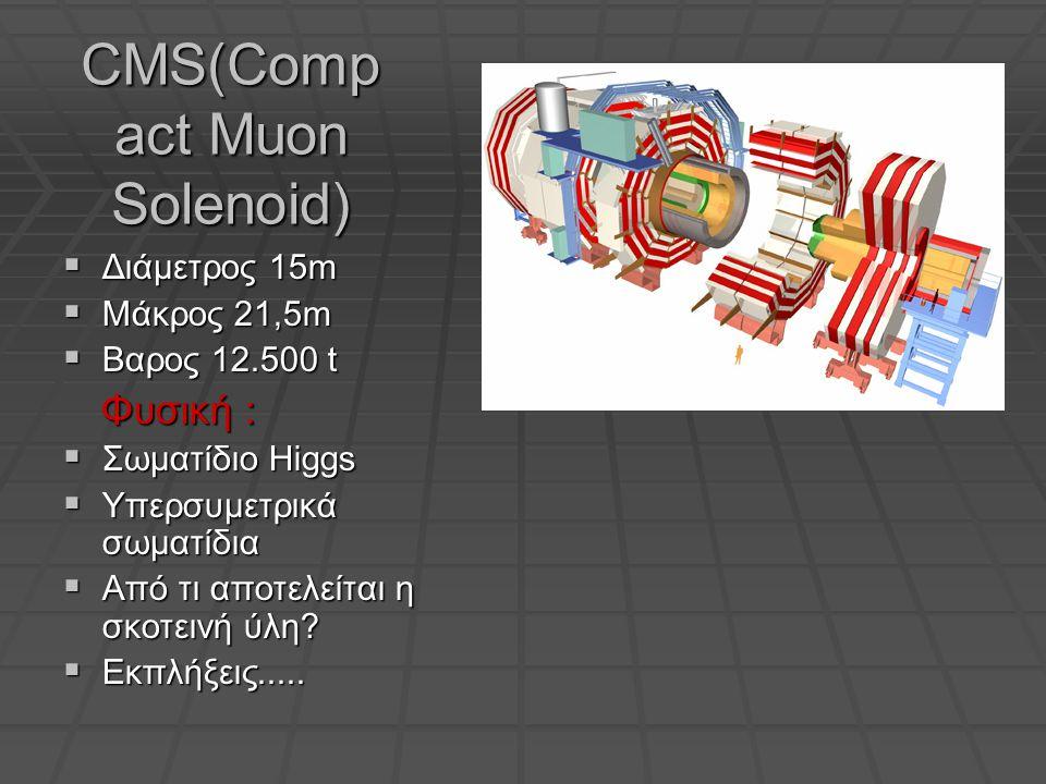 CMS(Comp act Muon Solenoid)  Διάμετρος 15m  Μάκρος 21,5m  Βαρος 12.500 t Φυσική : Φυσική :  Σωματίδιο Higgs  Υπερσυμετρικά σωματίδια  Από τι αποτελείται η σκοτεινή ύλη.