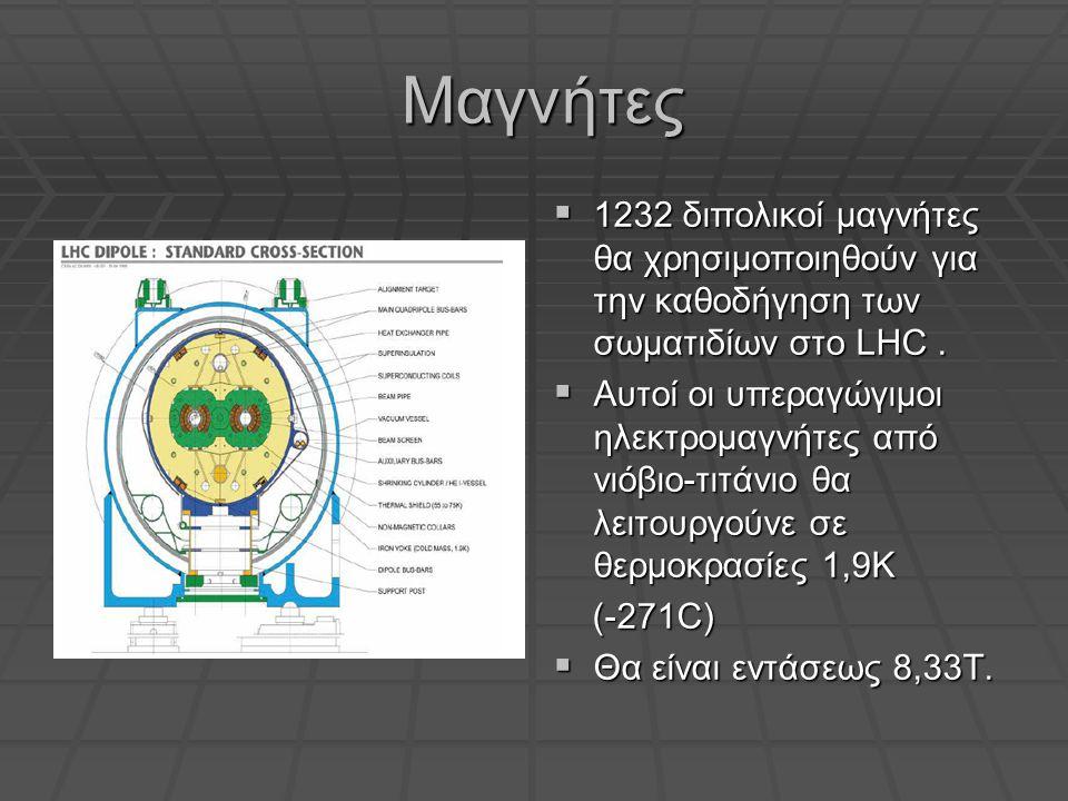 Μαγνήτες Μαγνήτες  1232 διπολικοί μαγνήτες θα χρησιμοποιηθούν για την καθοδήγηση των σωματιδίων στο LHC.