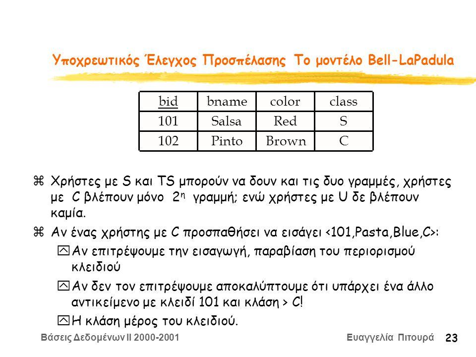 Βάσεις Δεδομένων II 2000-2001 Ευαγγελία Πιτουρά 23 Υποχρεωτικός Έλεγχος Προσπέλασης Το μοντέλο Bell-LaPadula zΧρήστες με S και TS μπορούν να δουν και τις δυο γραμμές, χρήστες με C βλέπουν μόνο 2 η γραμμή; ενώ χρήστες με U δε βλέπουν καμία.