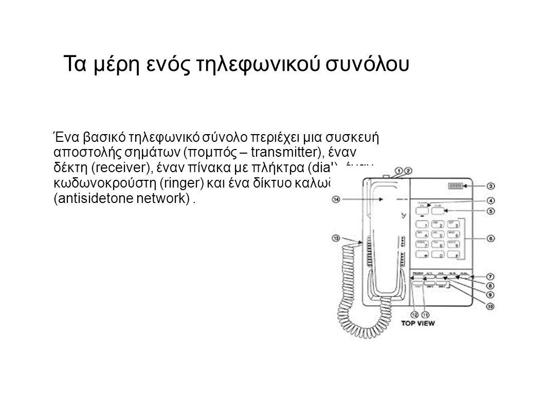 Τα μέρη ενός τηλεφωνικού συνόλου Ένα βασικό τηλεφωνικό σύνολο περιέχει μια συσκευή αποστολής σημάτων (πομπός – transmitter), έναν δέκτη (receiver), έν