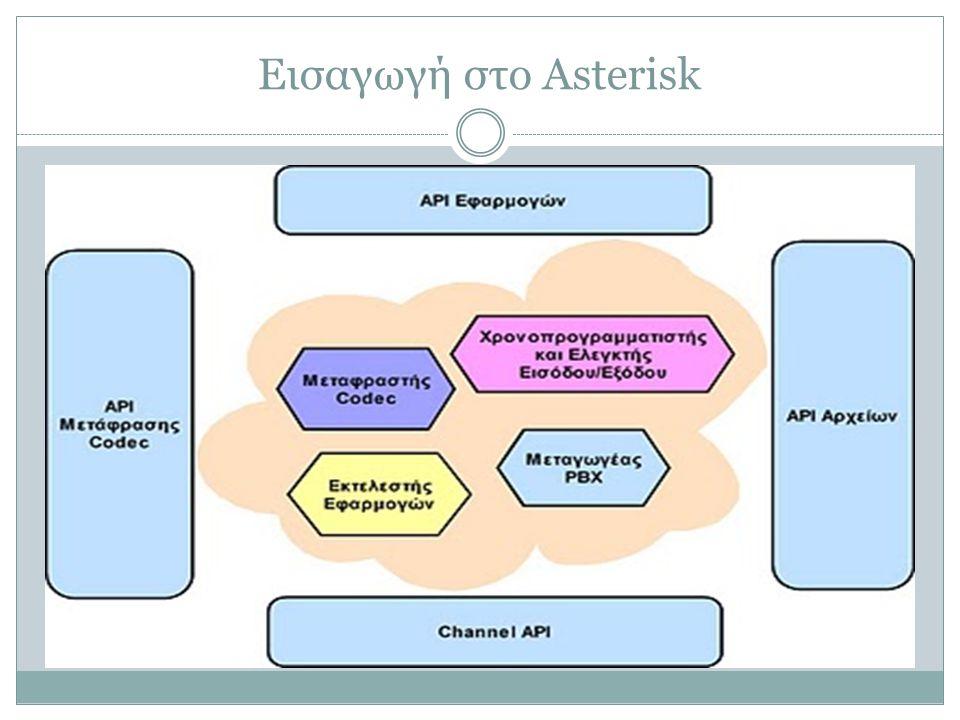 Εισαγωγή στο Asterisk