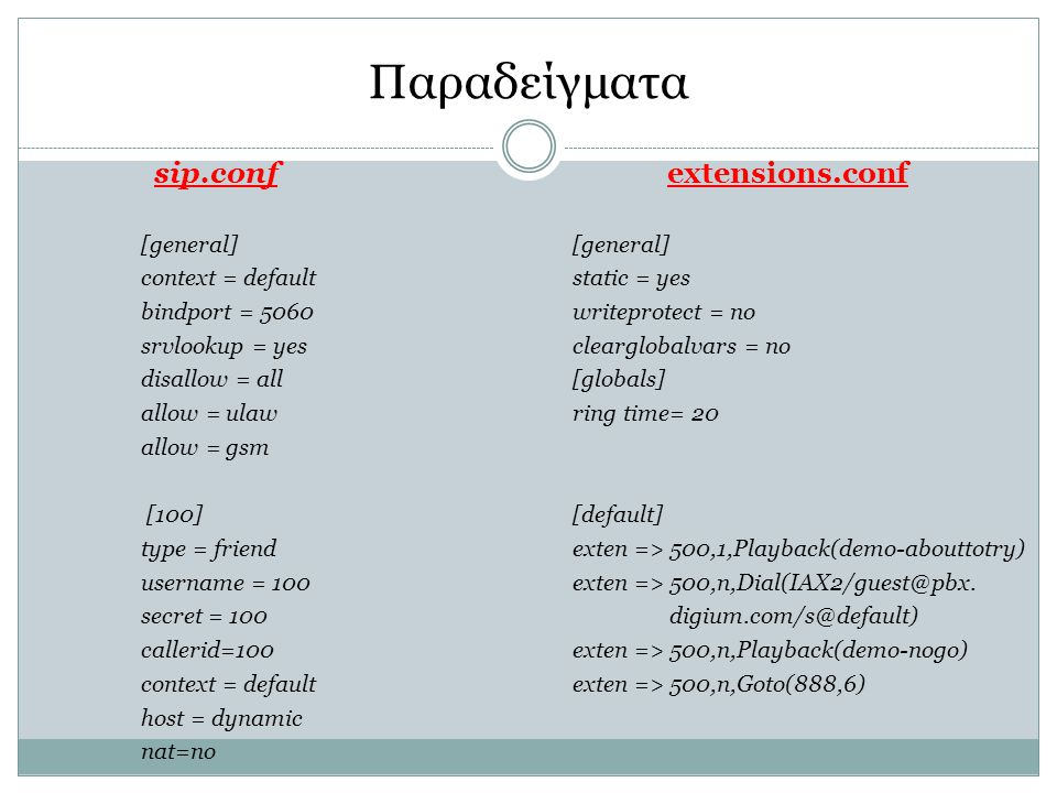 Παραδείγματα sip.conf [general] context = default bindport = 5060 srvlookup = yes disallow = all allow = ulaw allow = gsm [100] type = friend username