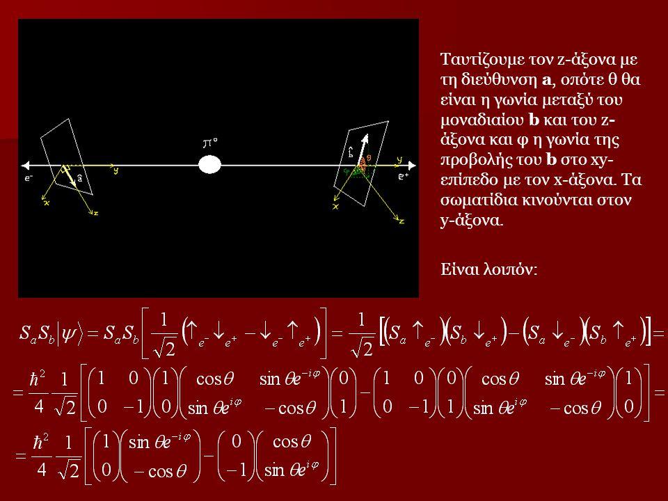 Είναι λοιπόν: Ταυτίζουμε τον z-άξονα με τη διεύθυνση a, οπότε θ θα είναι η γωνία μεταξύ του μοναδιαίου b και του z- άξονα και φ η γωνία της προβολής τ