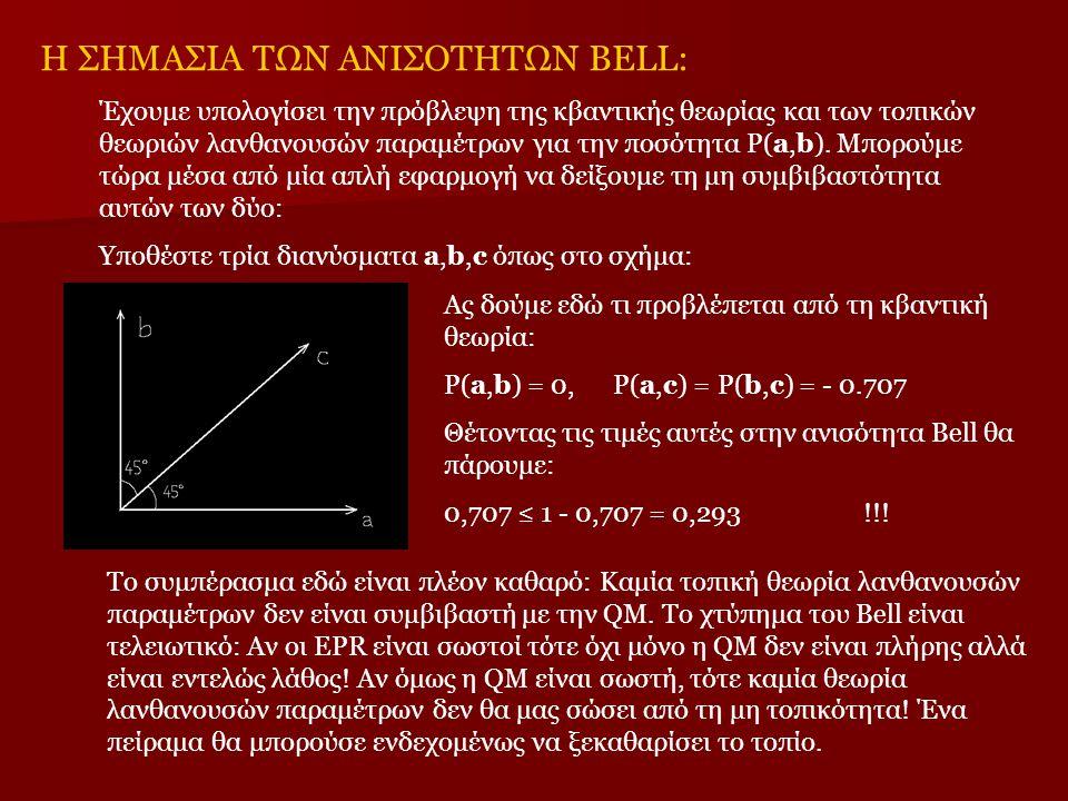 Η ΣΗΜΑΣΙΑ ΤΩΝ ΑΝΙΣΟΤΗΤΩΝ BELL: Έχουμε υπολογίσει την πρόβλεψη της κβαντικής θεωρίας και των τοπικών θεωριών λανθανουσών παραμέτρων για την ποσότητα Ρ(
