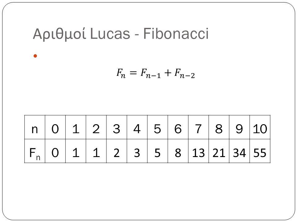 Αριθμοί Lucas - Fibonacci n012345678910 FnFn 011235813213455