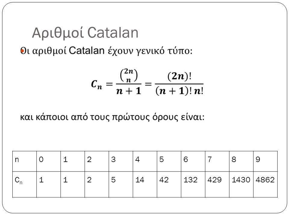 Αριθμοί Catalan n0123456789 CnCn 1125144213242914304862