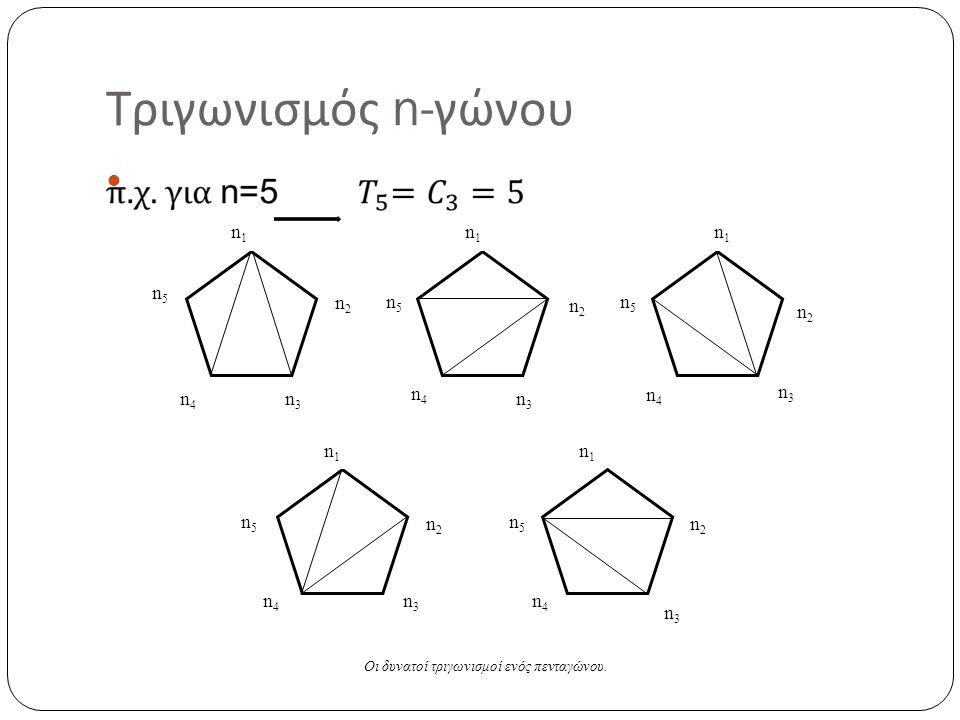 Τριγωνισμός n- γώνου Οι δυνατοί τριγωνισμοί ενός πενταγώνου. n1n1 n1n1 n1n1 n1n1 n5n5 n4n4 n3n3 n2n2 n2n2 n4n4 n5n5 n3n3 n5n5 n2n2 n3n3 n4n4 n1n1 n5n5