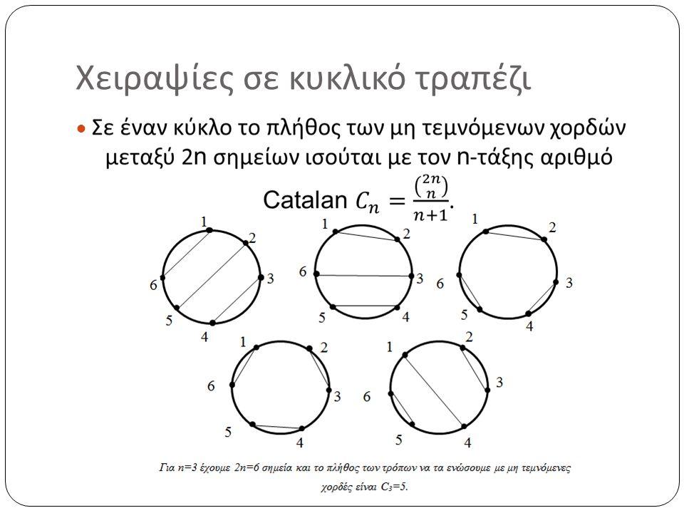 Χειραψίες σε κυκλικό τραπέζι